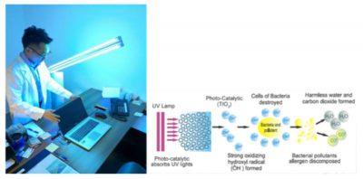 Ultraviolet Germicidal Irradiation Lumiair Singapore